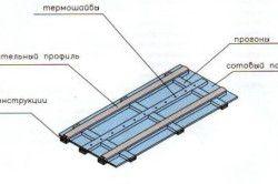 Схема листа стільникового полікарбонату
