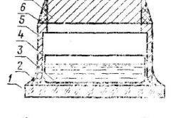 Схема приладу для визначення паропроникності