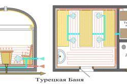 Фото - Так як паритися в російській лазні з користю для всього тіла?