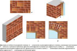 Фото - Технологічні особливості монтажу клінкерної плитки