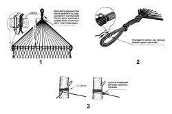 Етапи виготовлення гамака