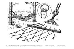 Елементи плетеного гамака