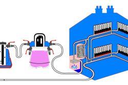 Фото - Технології промивання опалювальних систем