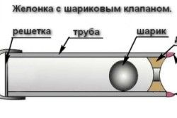 Схема елементів желонки з кульковим клапаном