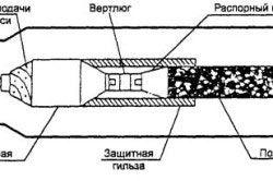 Схема буріння свердловин з розширенням