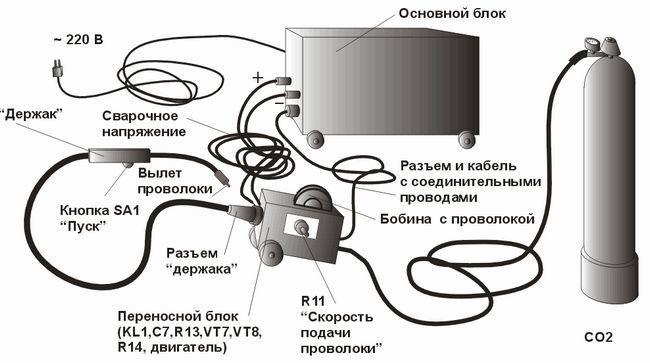 Схема зварювального напівавтомата