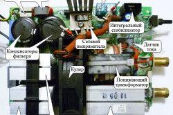 Схема внутрішньої будови інвертора