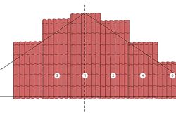Фото - Технологія монтажу металевої черепиці на мансардний дах