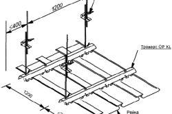 Фото - Технологія монтажу сучасного рейкової стелі