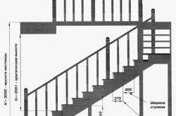 Монтаж деревяних сходів