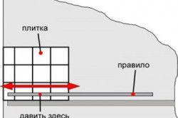 Схема укладання плитки на гіпсокартон