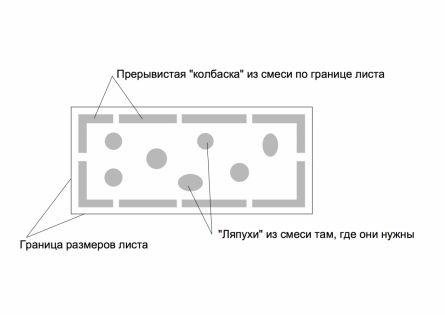 Фото - Технологія обробки укосів за допомогою пінопласту