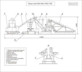 Загальна схема робочого процесу по виготовленню пенобетонной суміші