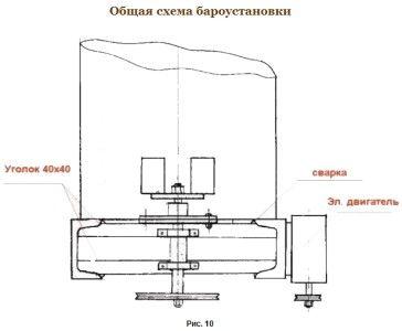 Загальна схема бароустановкі для виробництва пінобетону