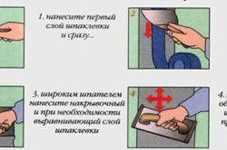 Етапи шпаклівки гіпсокартону
