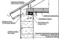 Схема будівництва будинку з газоблоків