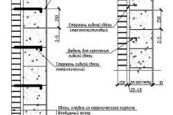 Схема будівництва стін з газоблоків