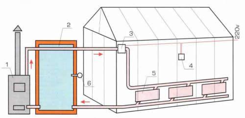 Фото - Технологія будівництва теплиць