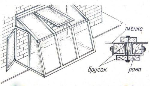 Фото - Технологія будівництва теплиці з полікарбонату