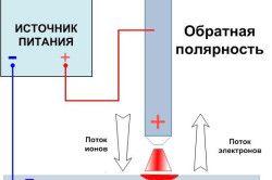 Схема зворотної полярності.