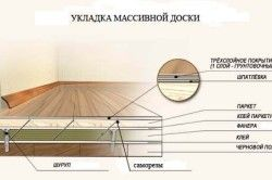 Варіант укладання масивної дошки на чорнову підлогу