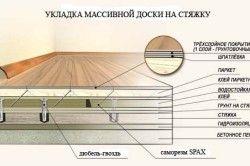 Укладання масивної дошки на бетонну стяжку