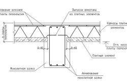 Схема металевої балки