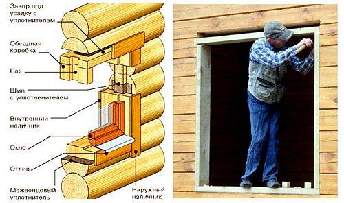 Фото - Технологія установки вікон в зруб