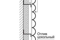 Схема кріплення стіни сайдингом.