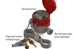 Конструкція теплового лічильника