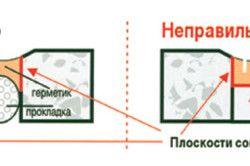 Схема правильного і неправильного нанесення герметика