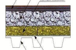 Схема влаштування гідроізоляції з монолітного пінобетону