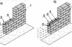 Конструктивне армування кладки в підвіконних зонах