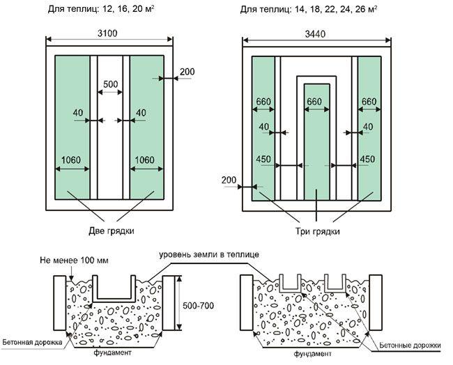 Фото - Теплиця з полікарбонату: зручний пристрій грядок.