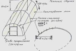 Схема збірки теплиці