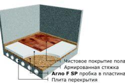 Фото - Теплоізоляція конструкцій: товщина утеплювача стін