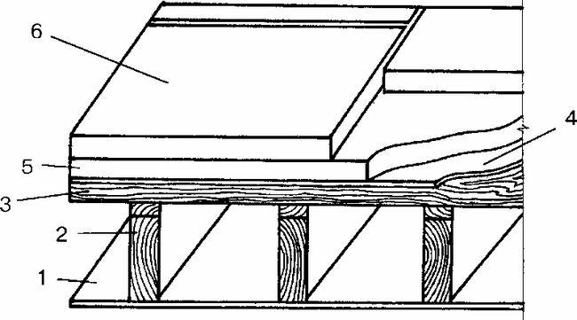 Схема гідроізоляції і теплоізоляції покрівлі