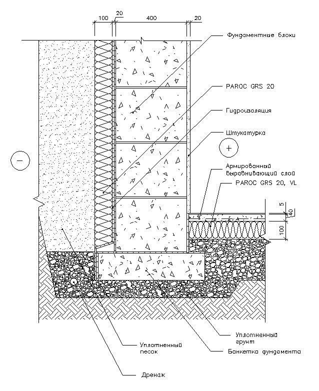 Фото - Теплоізоляція підвальних приміщень