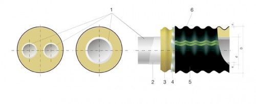 Пристрій теплоизолированной Шибко труби