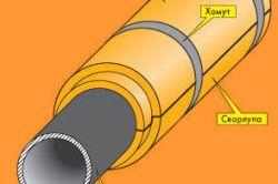Пристрій теплоізоляції трубопроводів за допомогою шкаралуп