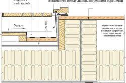 Схема ізольованою тераси