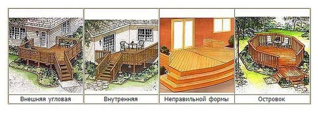 Різні види терас