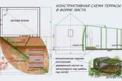 Конструктивна схема тераси в формі листа