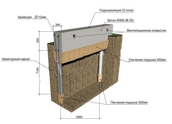 Фото - Чим обробити фасад каркасного будинку?