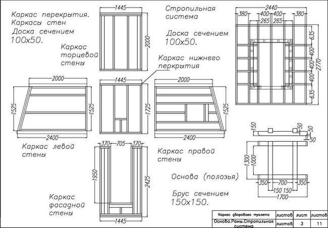 Типова конструкція туалету на садовій ділянці