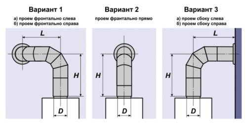 Фото - Типи димовідводів для газової колонки