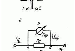 Схема контрольно-вимірювального приладу
