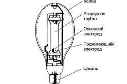 Пристрій ртутної лампи