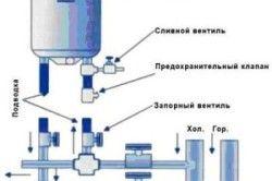 Схема електричного накопичувального нагрівача