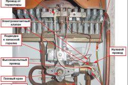 Схема пристрою газової колонки